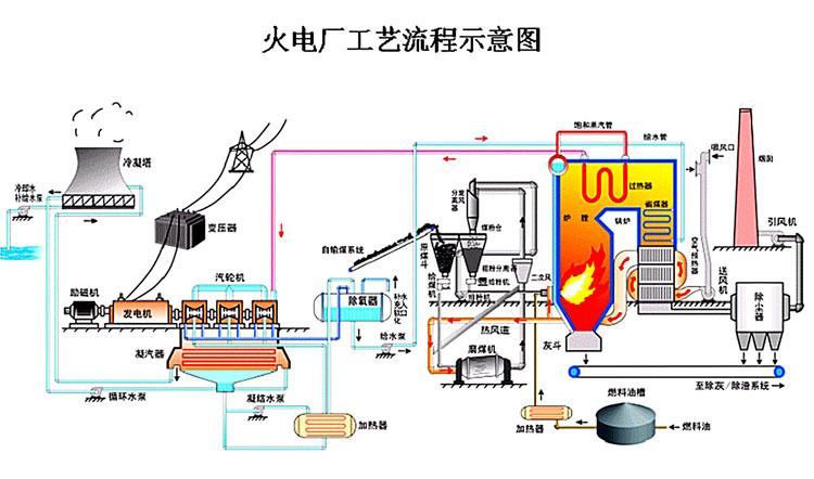 电除尘升压变绕组接线图.